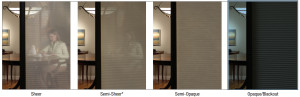 Sheer to Opaque Window Treatments – Understanding the Differences